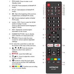HITACHI CLE-1031 TV Remote for 75UHDSM8