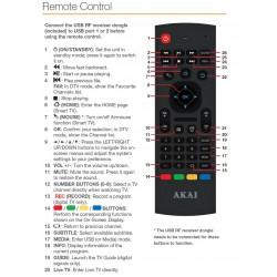 AKAI TV Remote for AK5519UHDS
