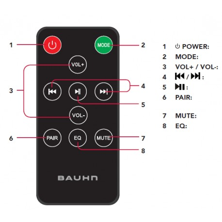 BAUHN Audio Remote for ASBWS-0419