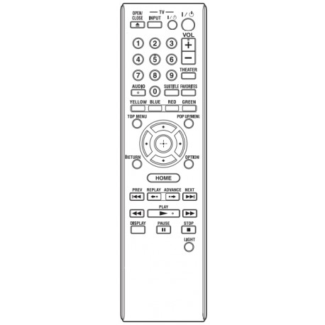 Sony RMT-B108P Blu-ray Remote for BDPS770