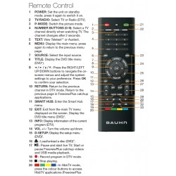 BAUHN TV Remote