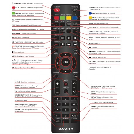 BAUHN TV Remote forATV24FHDC-0620