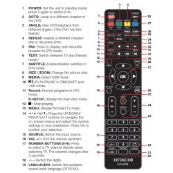 HITACHI CLE-1018B TV Remote for VZC32HD5300
