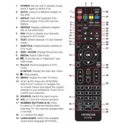 HITACHI CLE-1018B TV Remote for VZC32HD5300