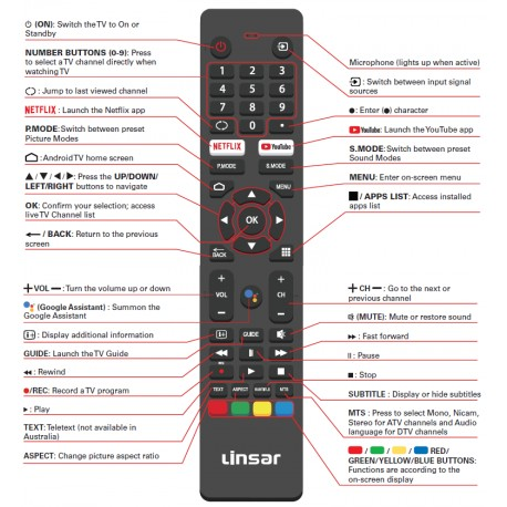 LINSAR TV Remote for LS58UHDGTV