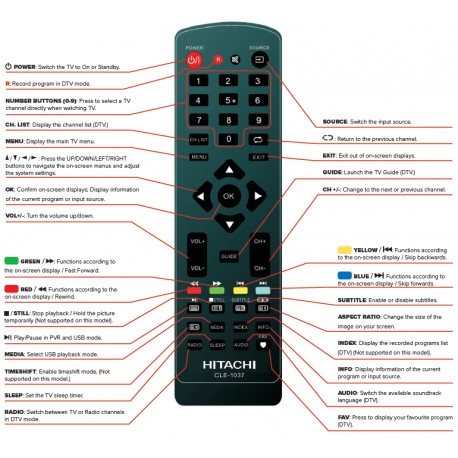 HITACHI CLE-1037 TV Remote for VZ40FHD6