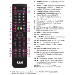 AKAI TV Remote for AK40HK / AK24CTV