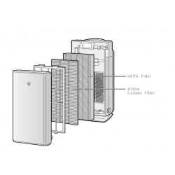 Sharp Air Purifier Filter Kit FZW53SFJ