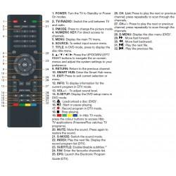 AKAI TV Remote for AK6515UHDSM