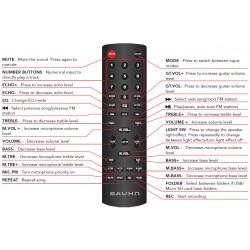 BAUHN Audio Remote for APPS-0721