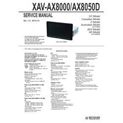 Sony Car Radio Service Manual XAV-AX8000