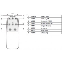 STIRLING Air Conditioner Remote for PA33W