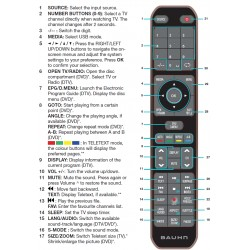 BAUHN TV Remote for ATVU48-0816