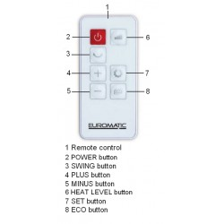 EUROMATIC Air Conditioner Remote for DF-HT5313P