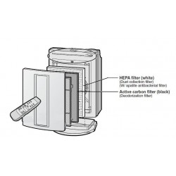 Sharp Air Purifier Filter Kit FZ40SEFJ