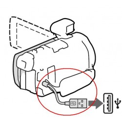 Sony Handycam Built-in USB Cable