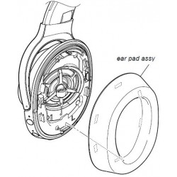 Sony Headphone Ear Pad - VIRIDIAN BLUE
