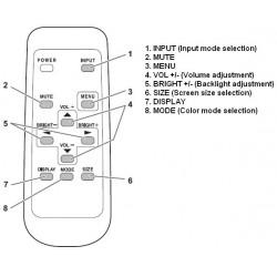 Sharp Television / Display Monitor G1003MPPZ Remote