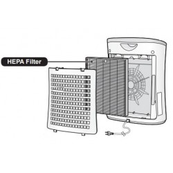 Sharp Air Purifier Filter Kit FZF30HFE