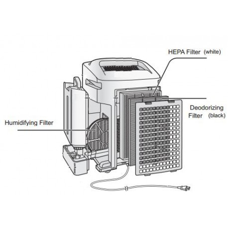 Sharp Air Purifier Filters for KCA50JW