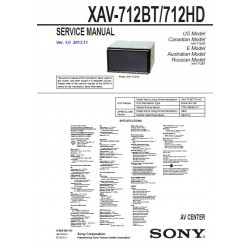 Sony Car Radio Service Manual XAV-712BT / XAV-712HD