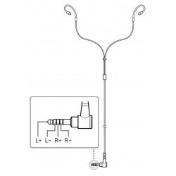 Sony IER-M7 BALANCED Headphone Cable