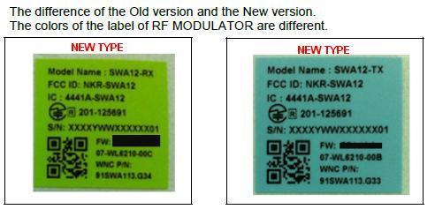Sony RF Modulator Kit - SWA12-4V TX & SWA12-4V RX
